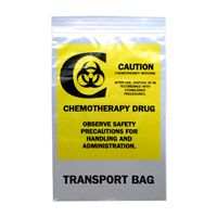 By Industry (Healthcare:Bags for Medication Transfer and Storage)