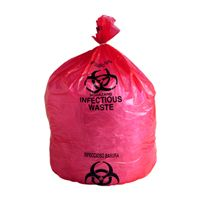 By Industry (Healthcare:Bags for Infection Control)